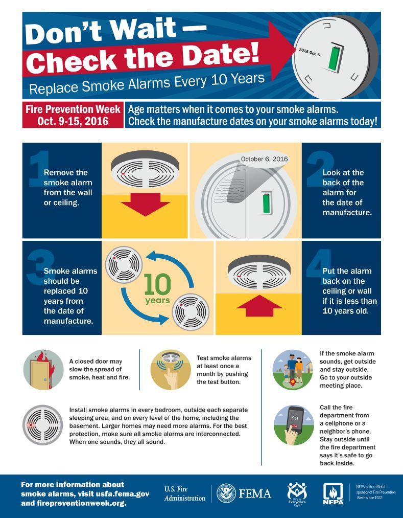 Fire Prevention Week Infographic