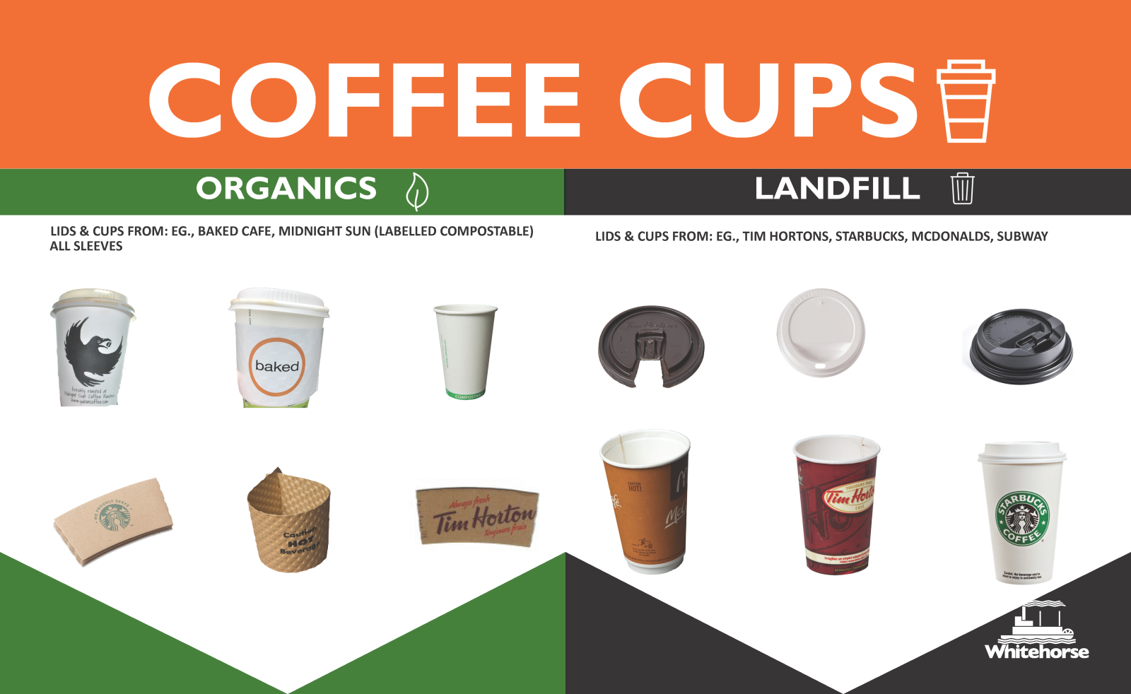 2017 coffee cup sorting aid