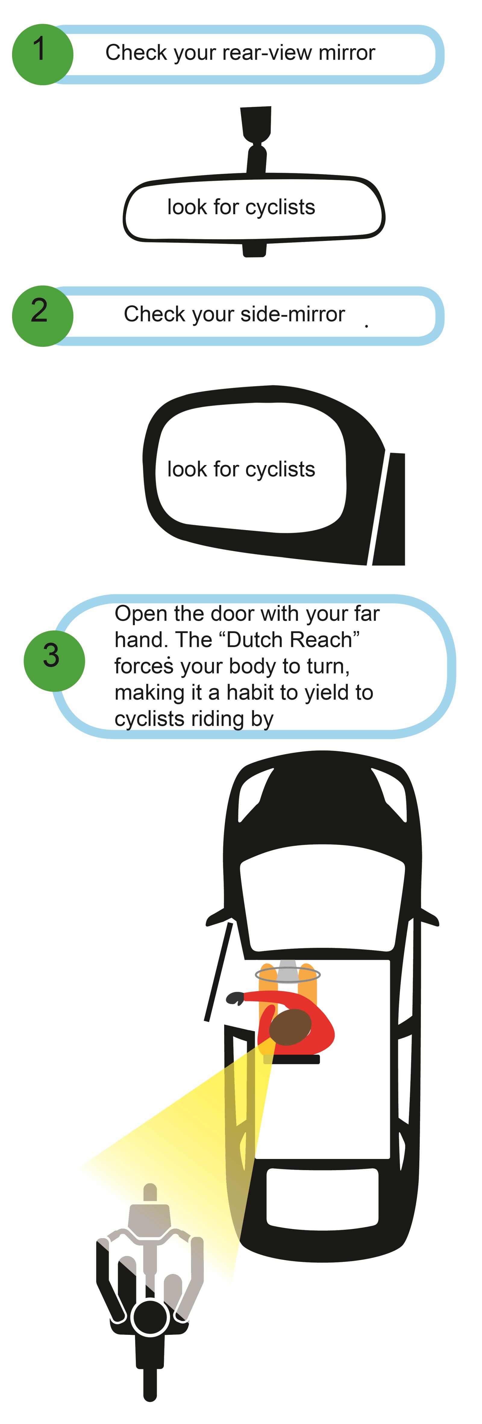Check for cyclists