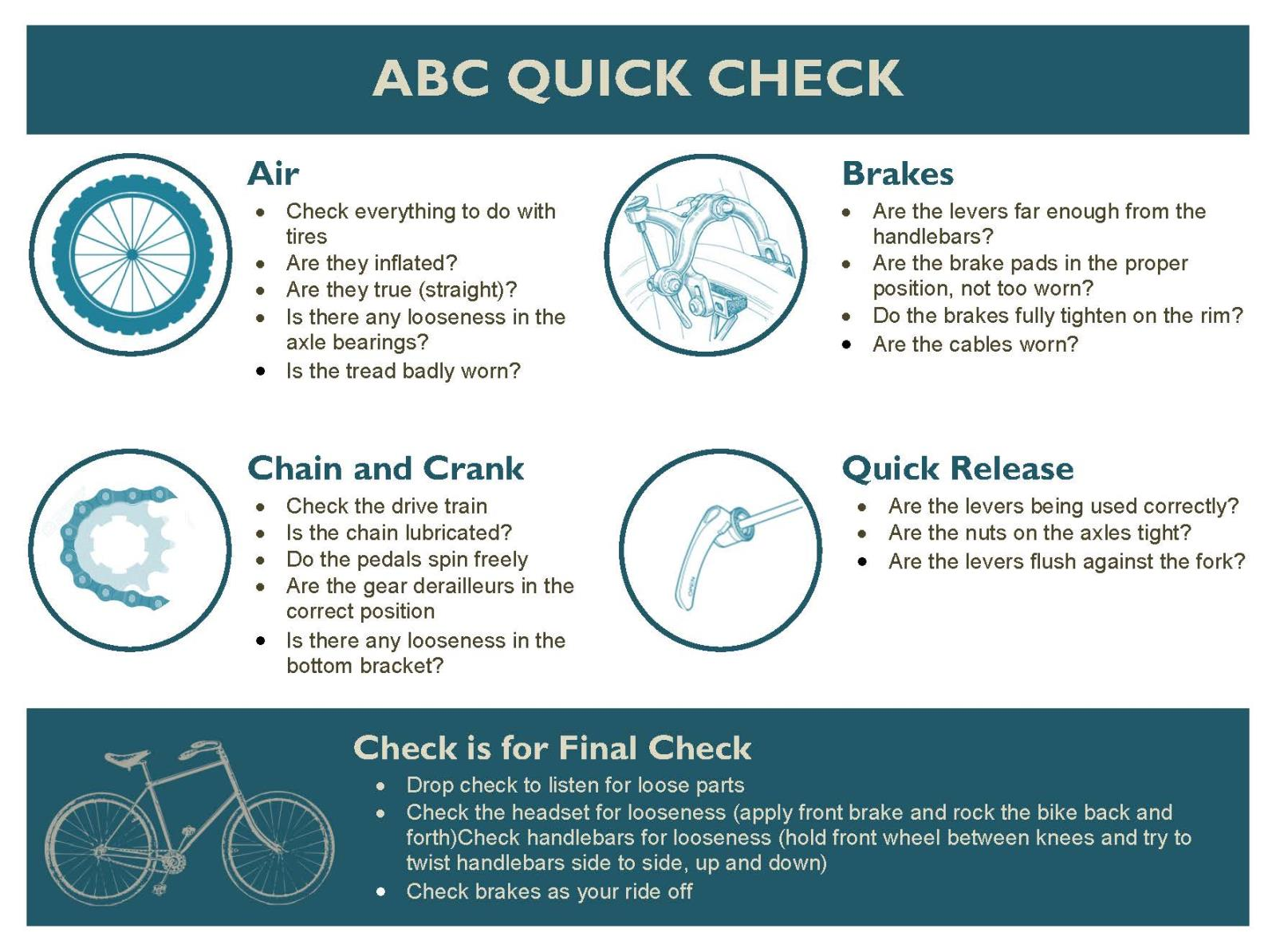 ABC QUICK CHECK2